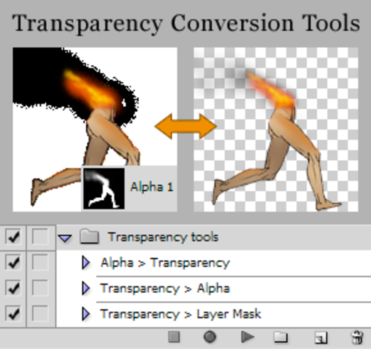 Transparency Conversion Tools