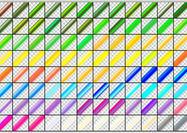 Funkey-gradients