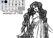 Women Brushes of 1900